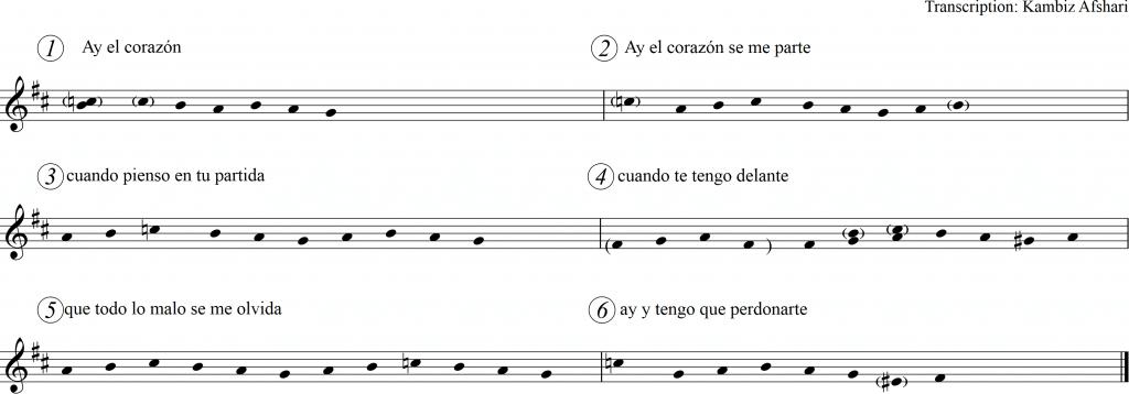 Taranta de Chacón