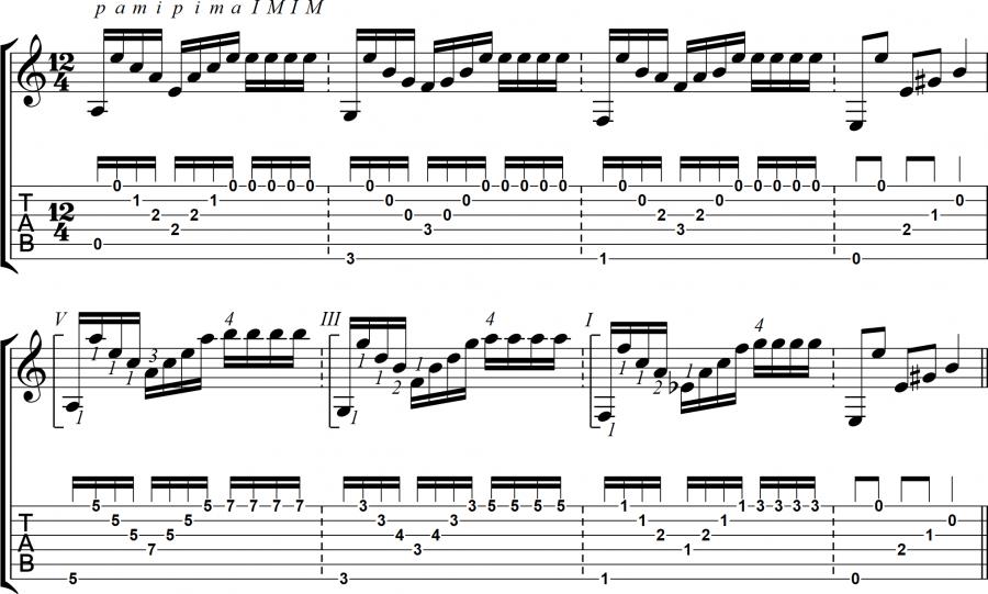 Soleares falseta 6 (vooroefening)